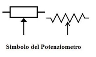 SimboloPotenziometro