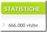 VisiteBlog666000